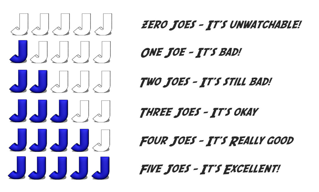 Know It All Joe Movie Rating System