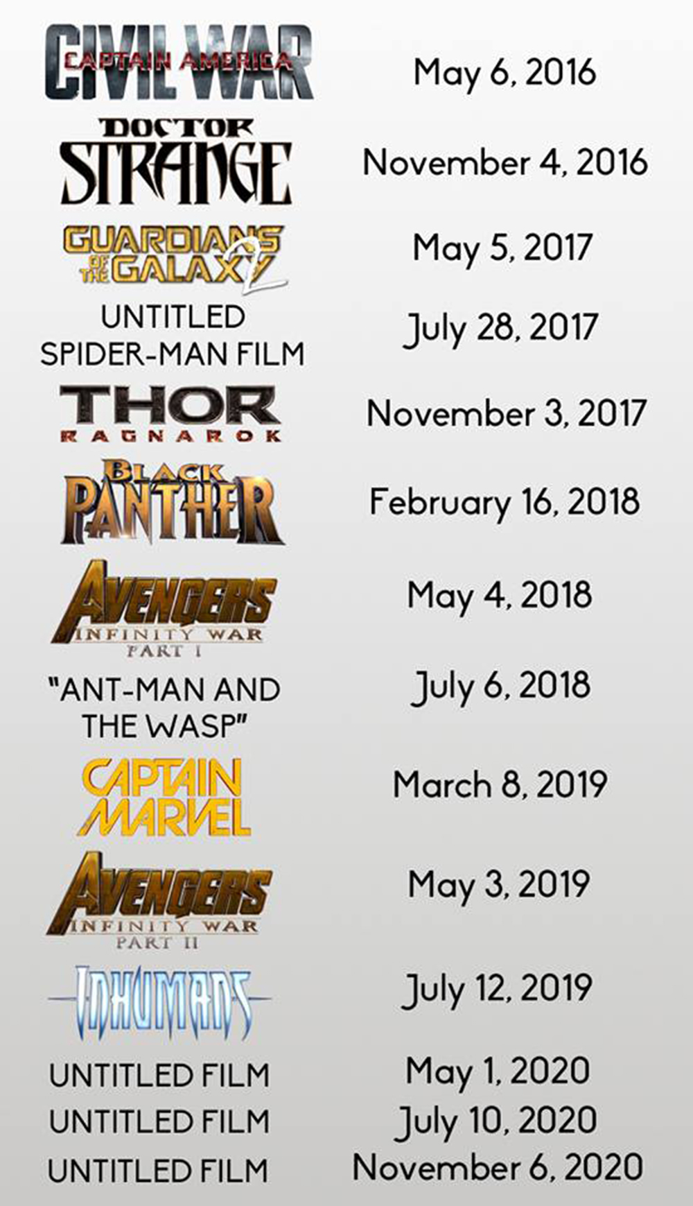 Marvel movies by release date in Sydney